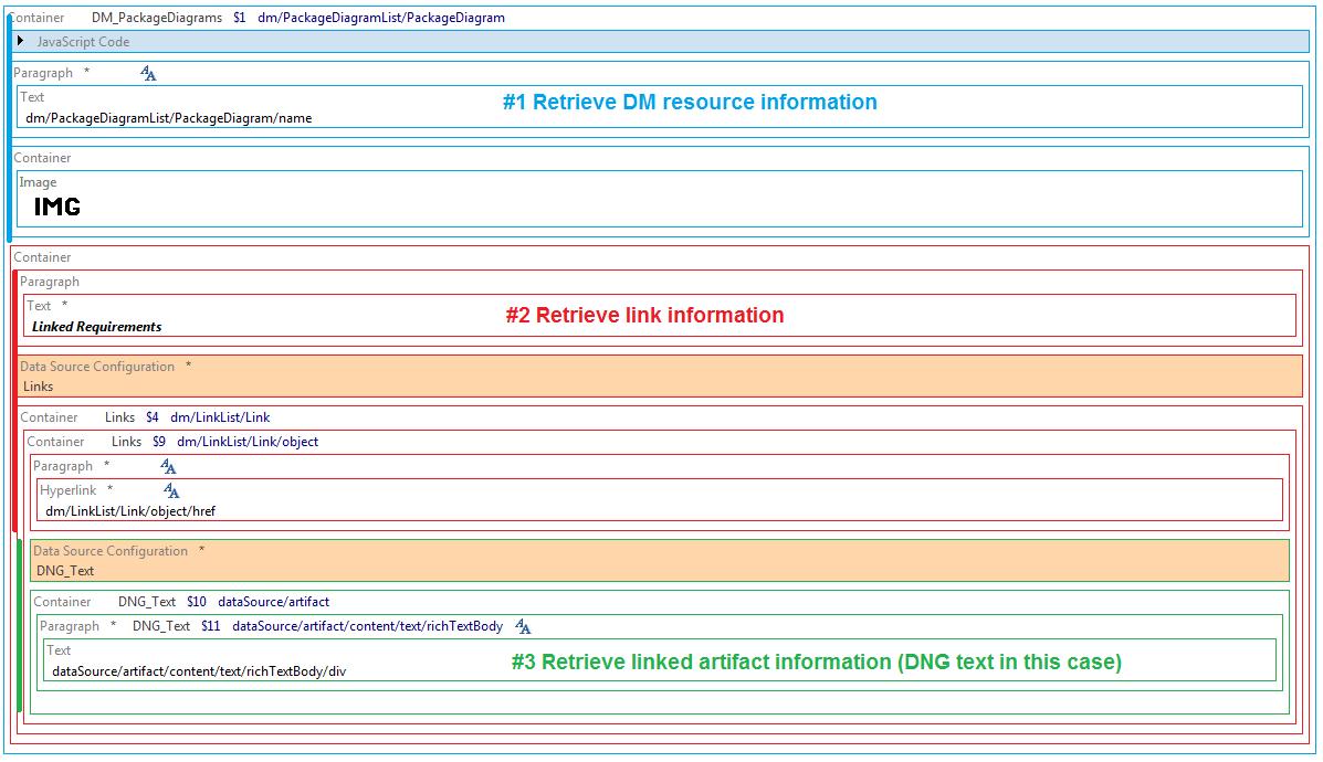 Rational design manager page 2 rational publishing engine actual dmlinks baditri Gallery