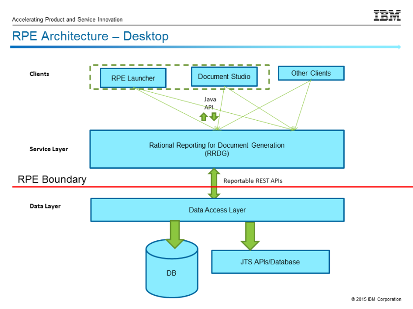 desktop_architecture